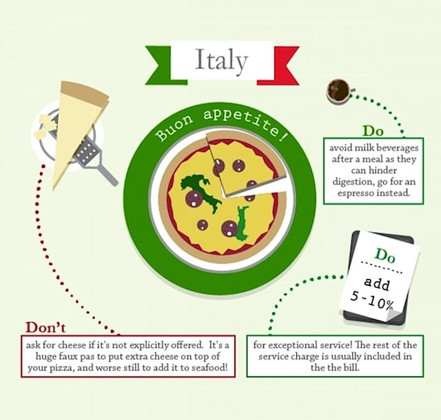 Dining-Etiquette-Around-the-World_01a