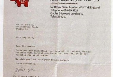 Original Rejection Letters to Superstars early in their Careers