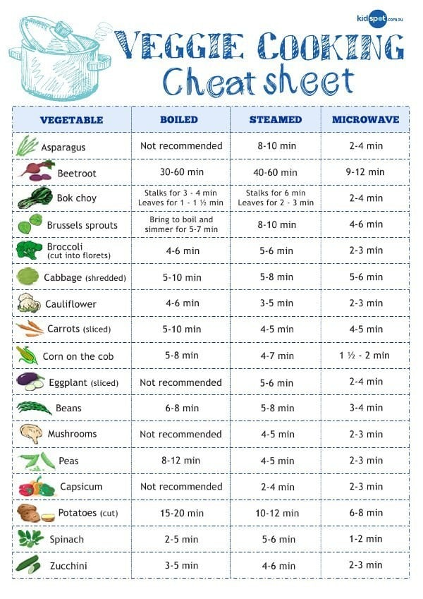 For cooking vegetables.