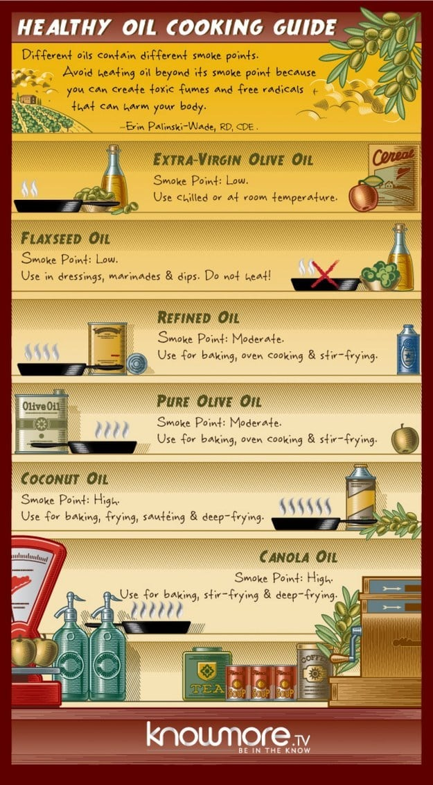 For knowing what oil to use.