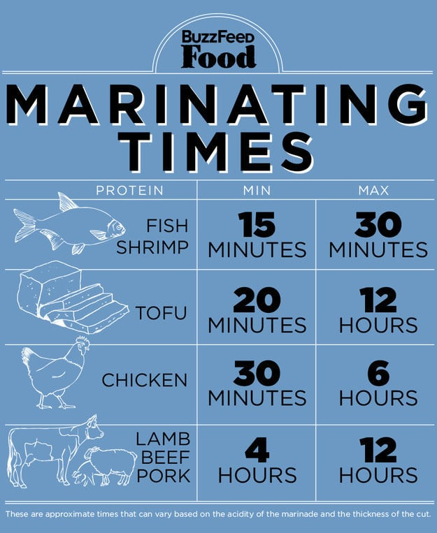 For marinating meat to make it tender and delicious.