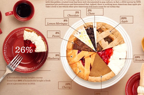 21 Best Real Life Infographics -infographics