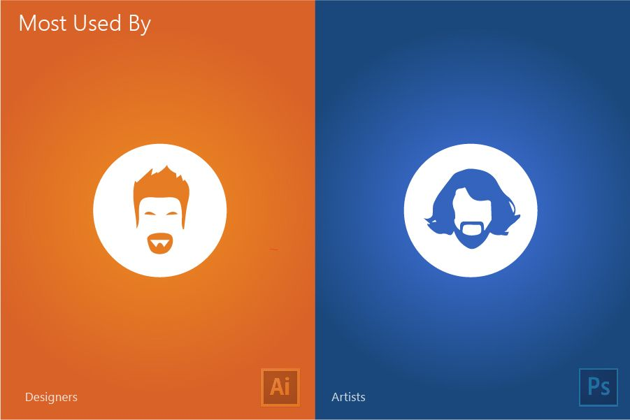 These Images Show The Difference Between Illustrator and Photoshop -Photoshop, illustrator, illustrations, adobe