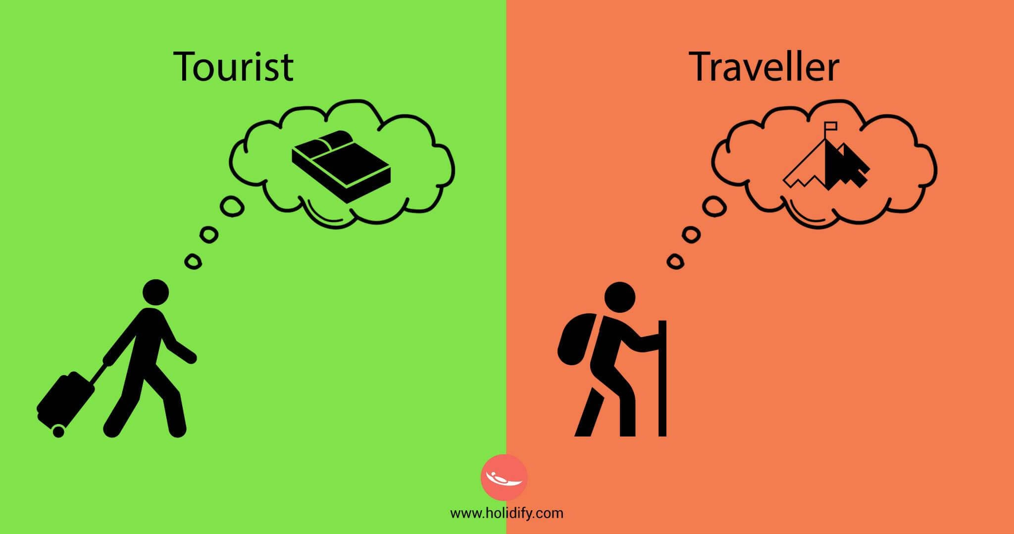 tourist-vs-traveller-freeyork-10