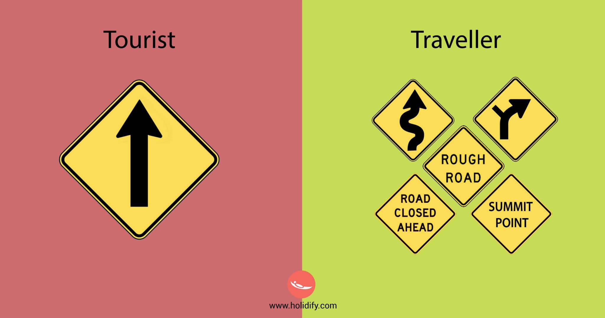 These 12 Minimalistic Illustrations Show Differences Between Tourists and Travelers -