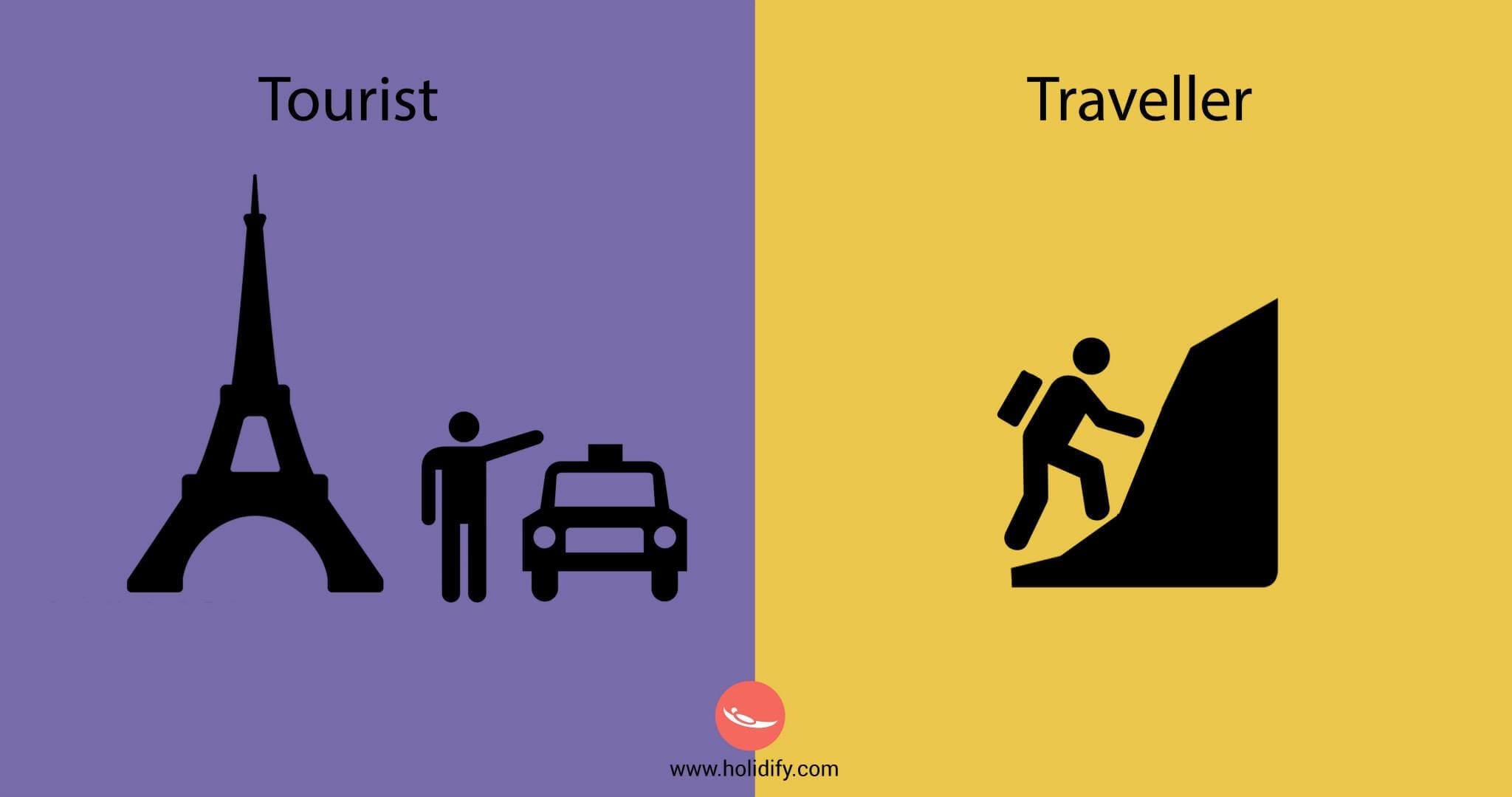 tourist-vs-traveller-freeyork-14