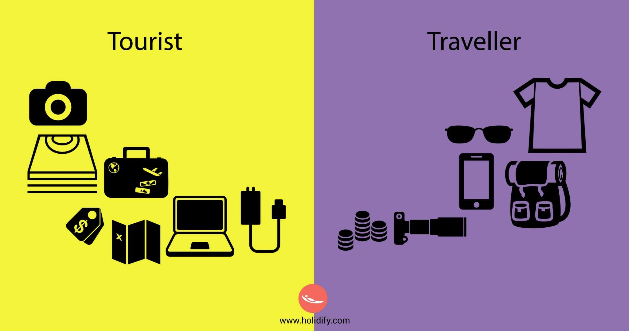 tourist-vs-traveller-freeyork-2