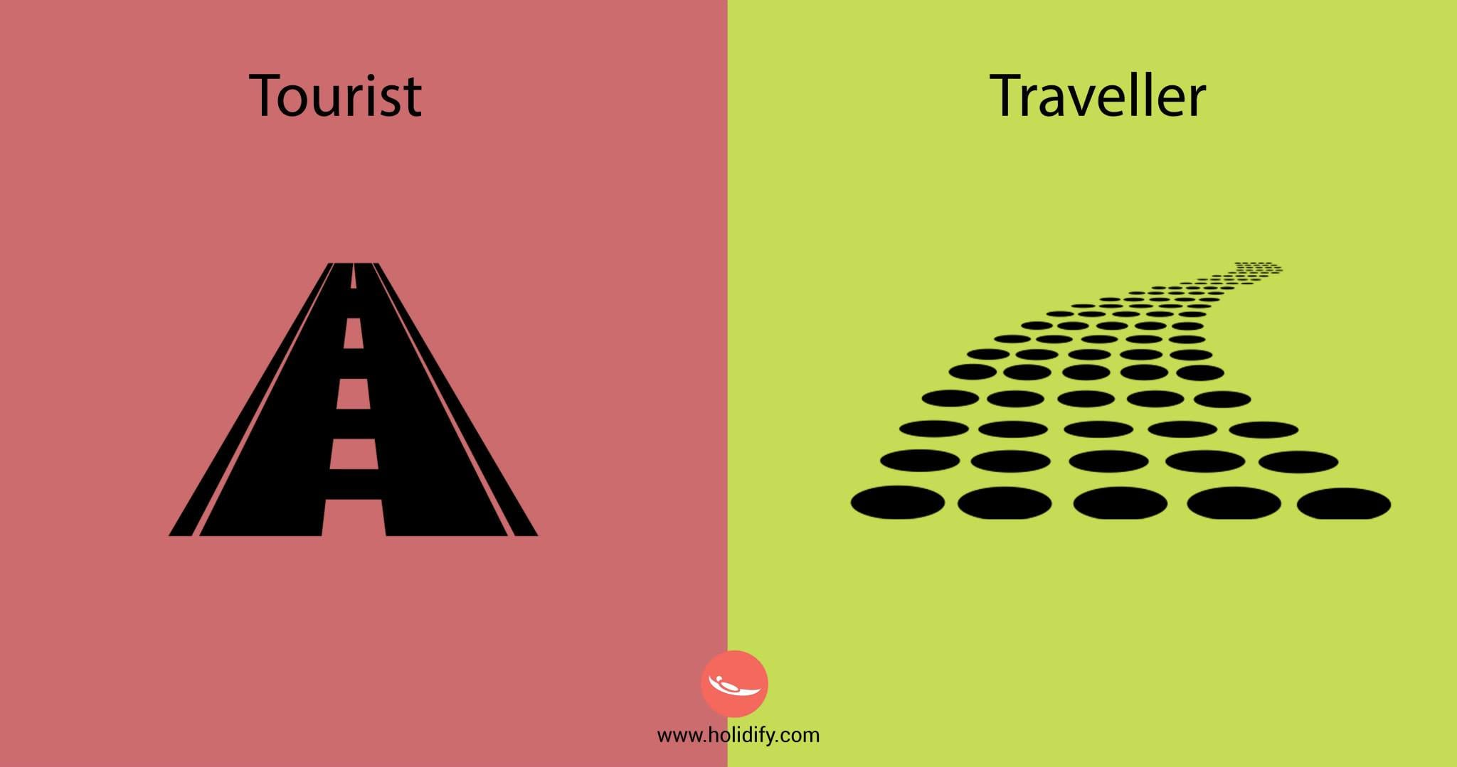 tourist-vs-traveller-freeyork-4