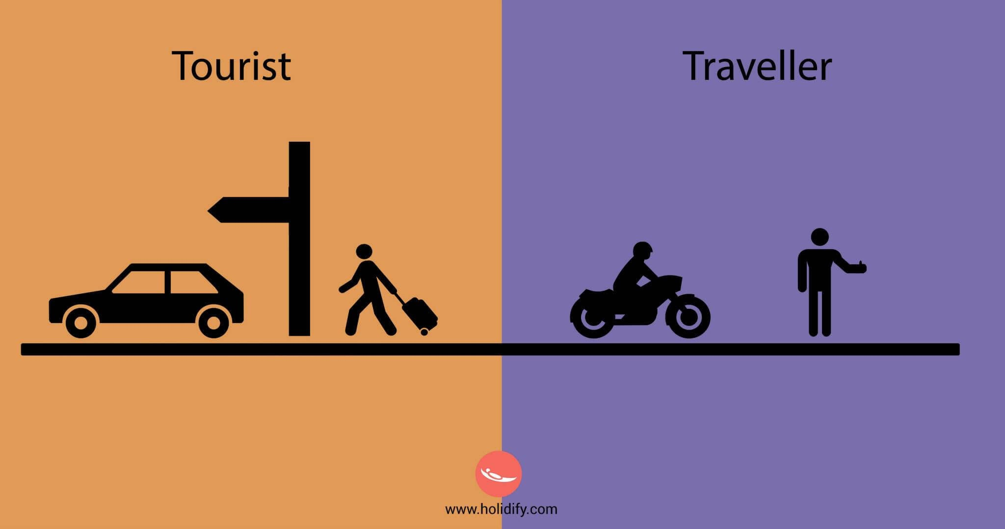 tourist-vs-traveller-freeyork-5