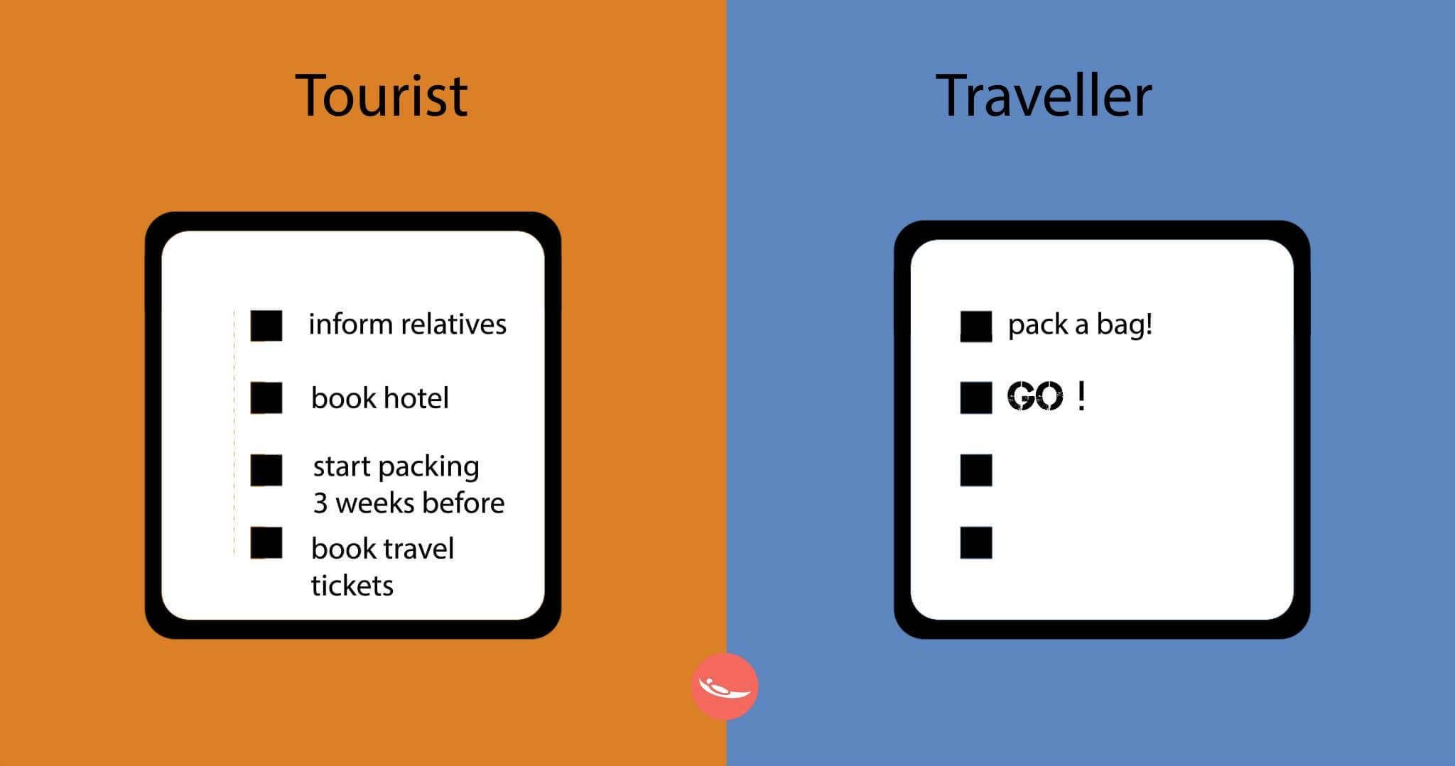 tourist-vs-traveller-freeyork-6
