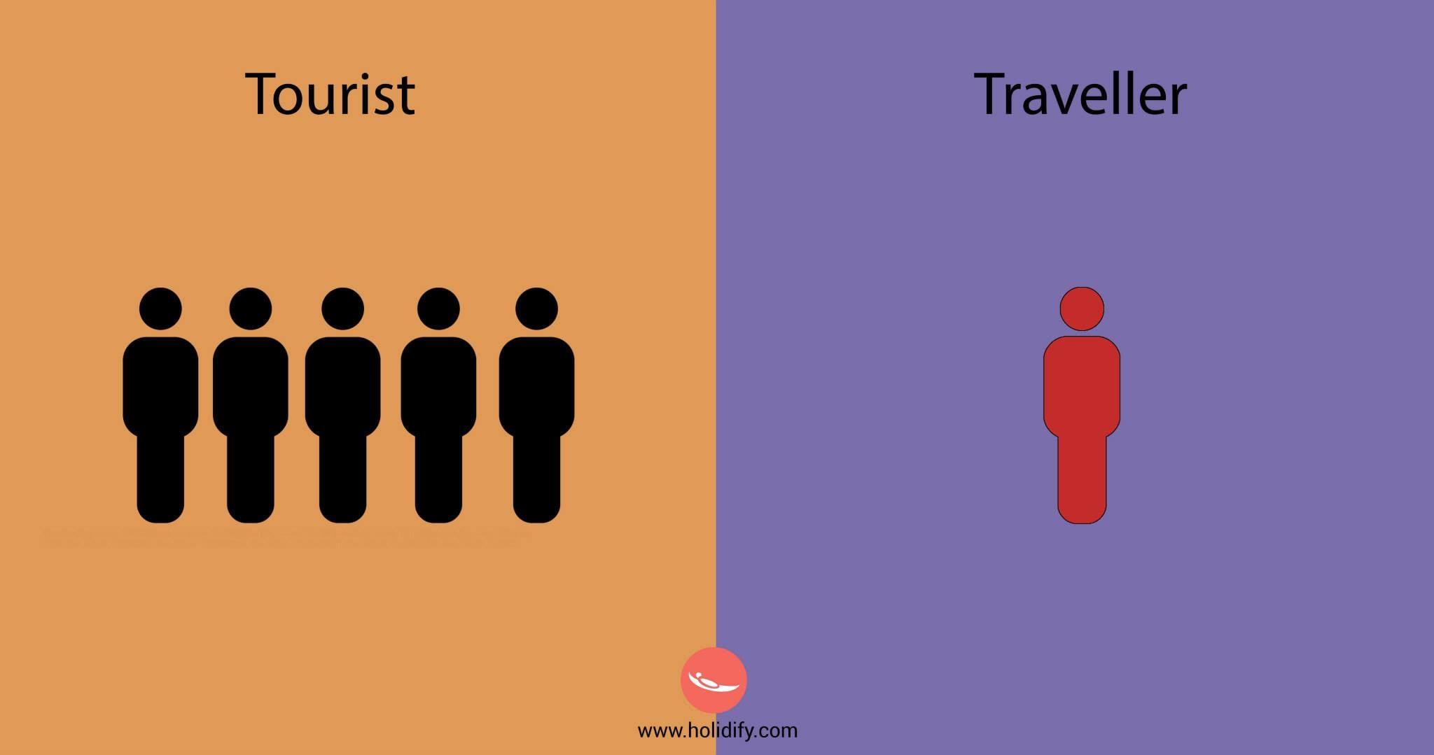 tourist-vs-traveller-freeyork-7