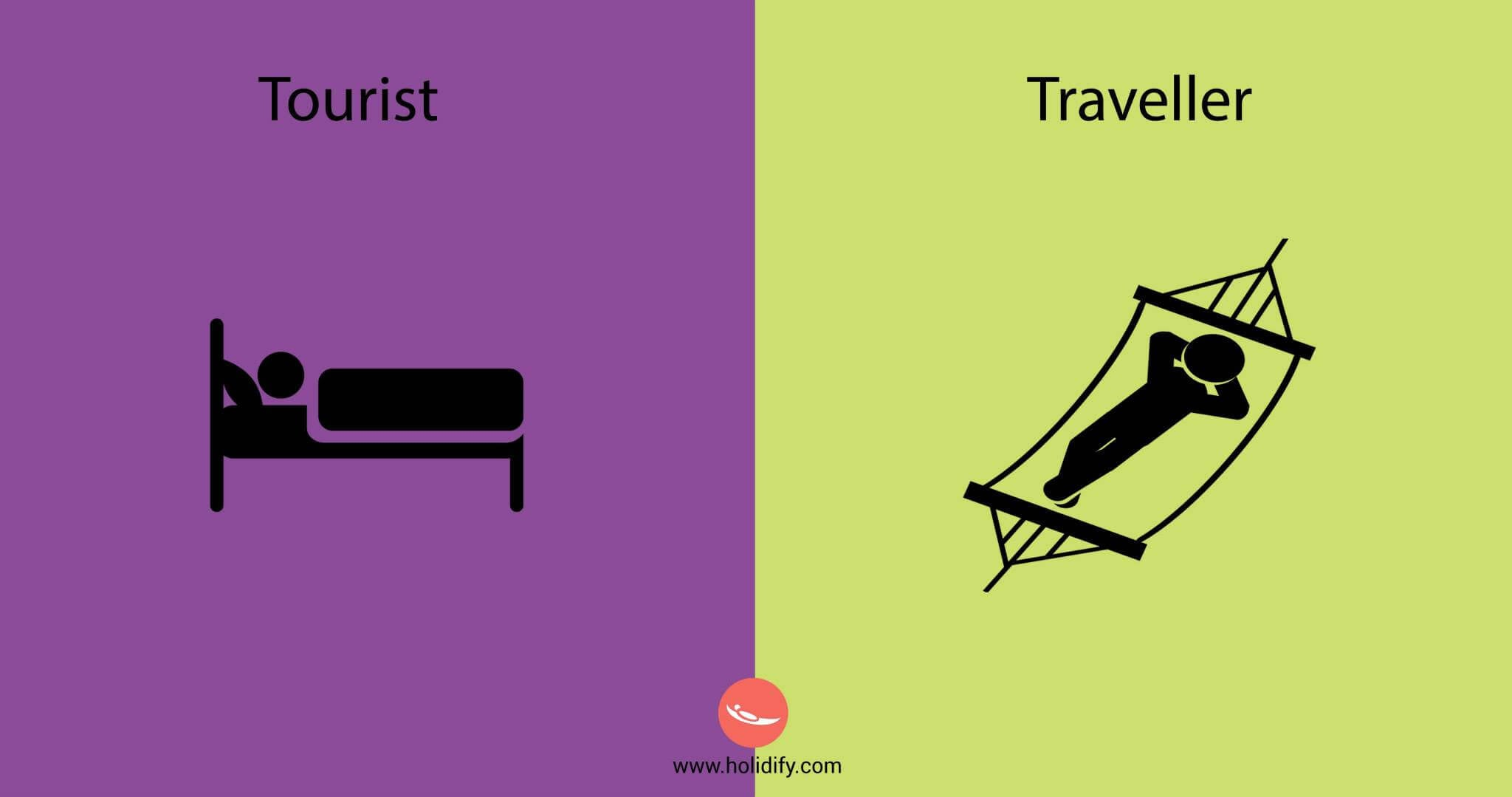 a traveller or a tourist Are you a traveller, tourist, or both the differences aren't black and white, while for most of us, it's a holiday we're after.