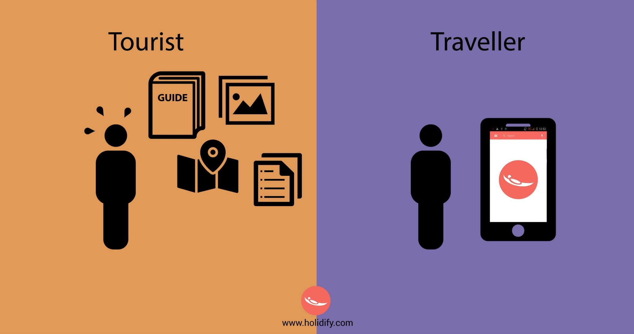 tourist-vs-traveller-freeyork-9