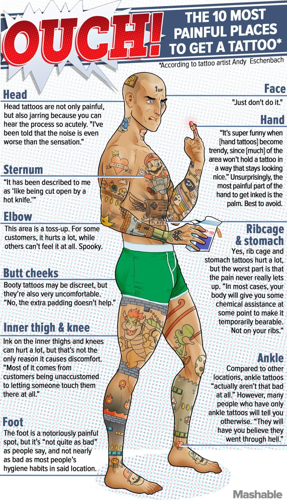 Infographic: 10 Most Painful Places On The Body To Get A Tattoo -tattoos, tattoo, infographic