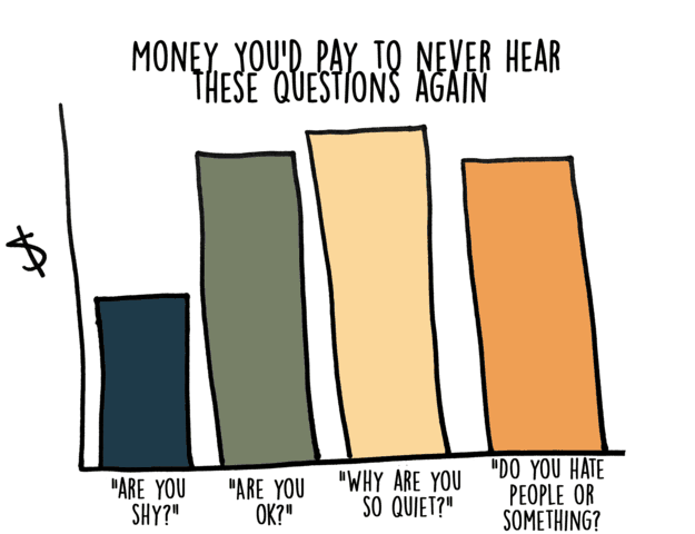 Quircky Charts Show What Being an Introvert Is All About -infographics
