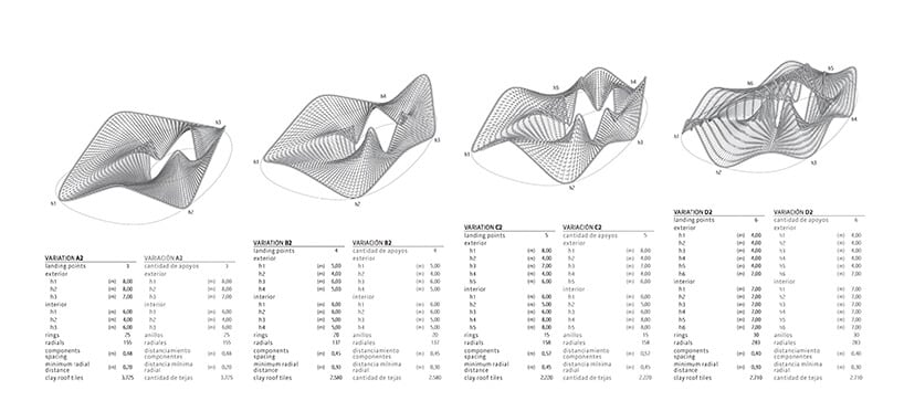 """Geometrically Complex """"Flocking Tejas"""" Construction by BASE Studio -"""