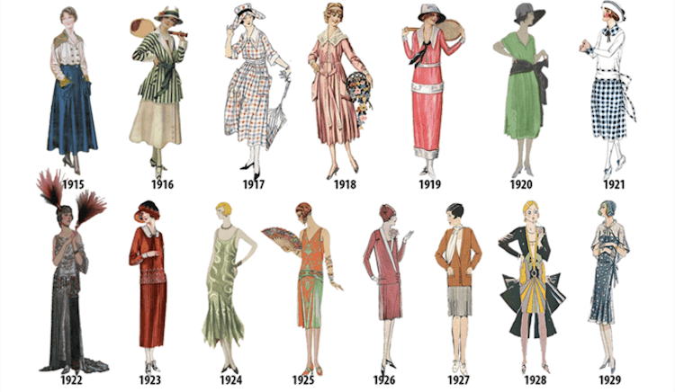 the evolution of american womens fashion Fortunately, those who believed pressed on for freedom and equality of women and used the newfound and changing fashion trends as assistance ultimately, these blogs aim tie correlations of women's fashion trends to larger social movements for women throughout american history.