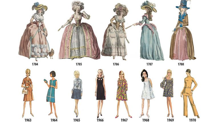 womens fashion history fy 25 750x426 - This Illustrated Timeline Shows Evolution of Women's Fashion