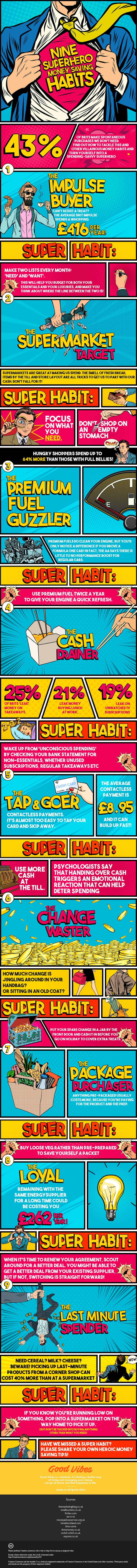 The Biggest Headaches Most People Face Today -savings, people, money, infographic, economy